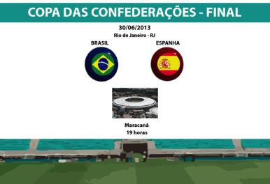 Espanha vence Itália nos pênaltis e jogará final da Confederações com o Brasil, no Maracanã
